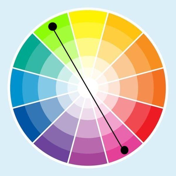 kolory dopelniajace kolo barw