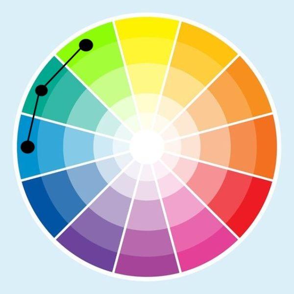 kolory harmonijne kolo barw