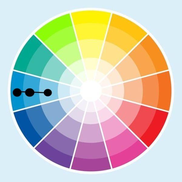 kolory monochromatyczne kolo barw