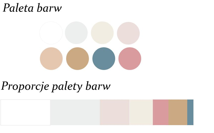 projekt pokoju dla dziewczynki kolory